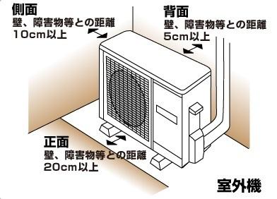 場所 室外 機 設置 エアコン設置スペースの調べ方!室外機など購入前のチェックポイント [エアコン]